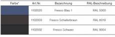Fresco Spachtelmasse 002 Schwarz 0,75 kg