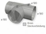 Doppel-Umlenkklappe (Modul), Wandungsstärke 2 mm