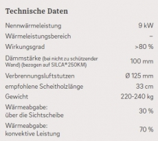 Kamineinsatz Schmid Lina 6745s, Anthrazit