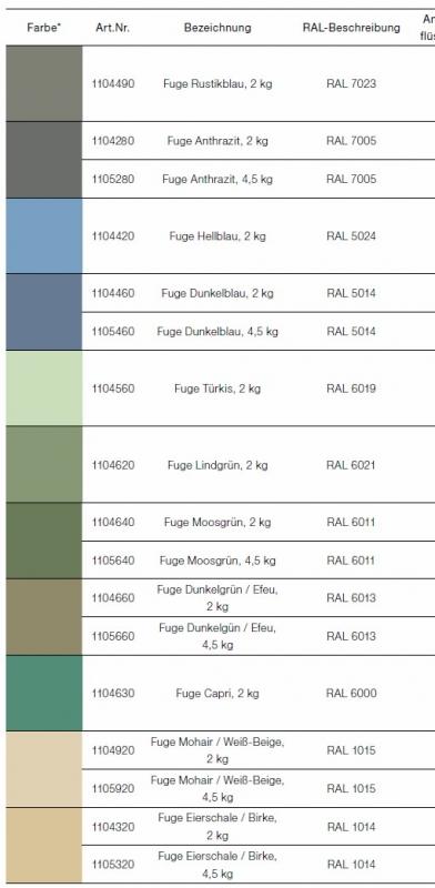 kachelofen fugenmasse farbe mineral ortner perting kachelofen fugenmasse flachrost. Black Bedroom Furniture Sets. Home Design Ideas