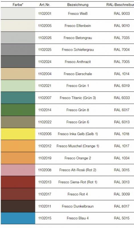 kachelofen fresco kachelofenfarbe fugenmasse bauchinger ofenbau shop keramikfaser feuerbeton. Black Bedroom Furniture Sets. Home Design Ideas